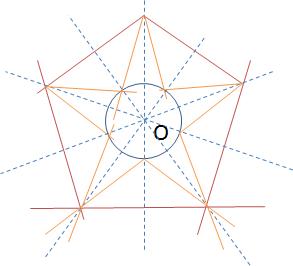 pentagone4